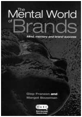 The Mental World of Brands