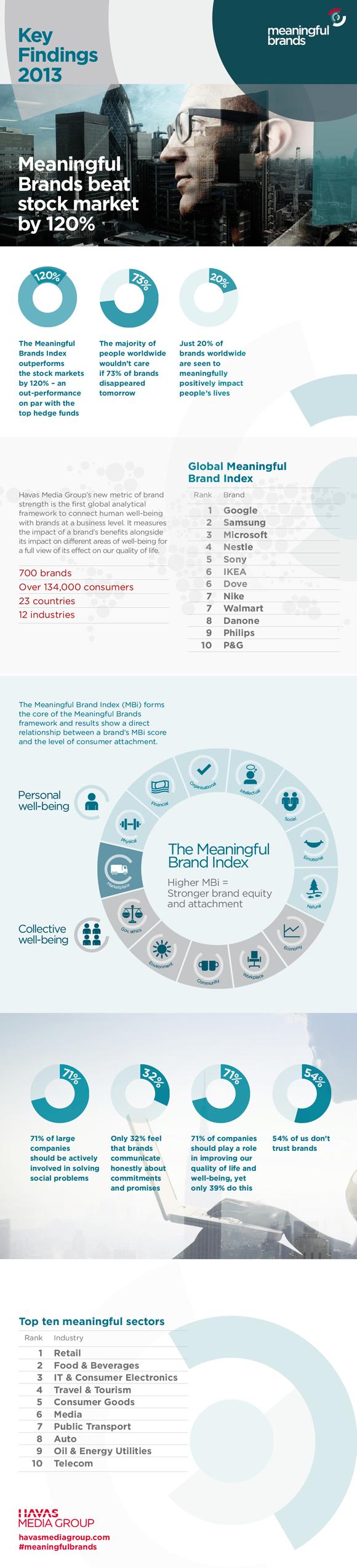 hav_0200_mb_infographic_v1.2 glbal