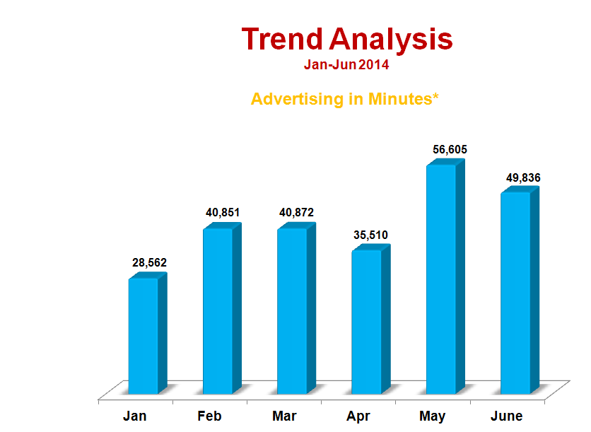 advertising industry analysis Advertising industry is a rapidly growing industry and determines to a considerable extent the gdp or the gross domestic product of any country the advertising.