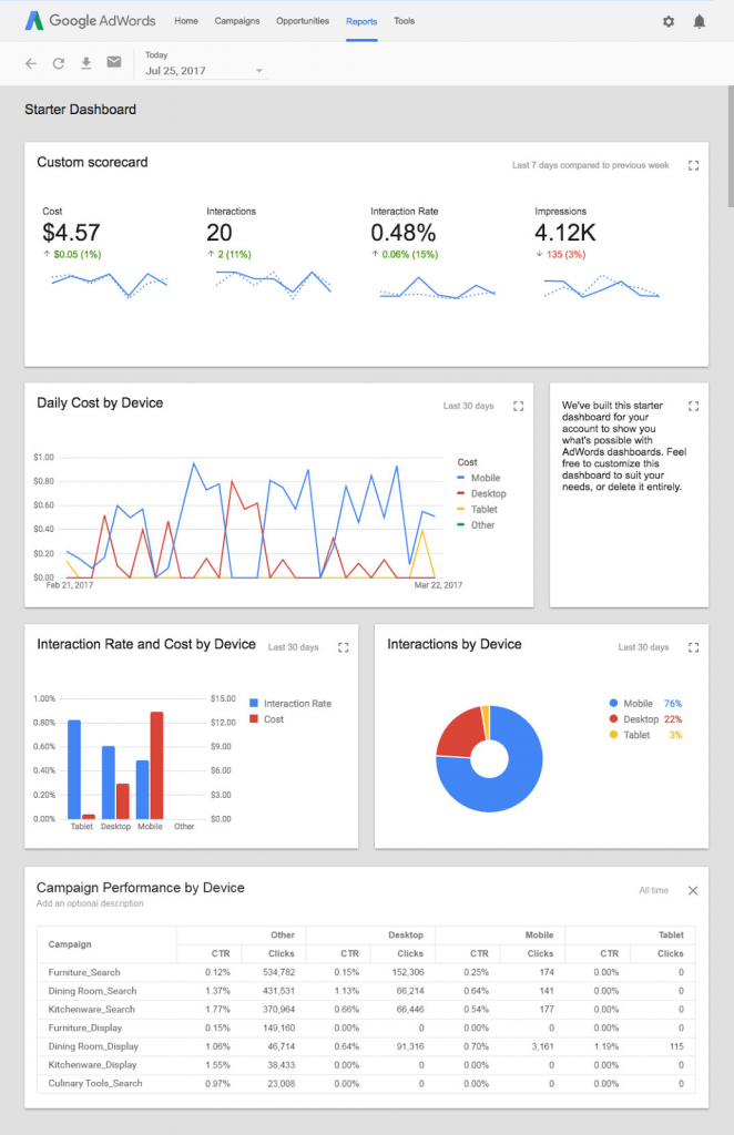 Get a panoramic view of your data with dashboards