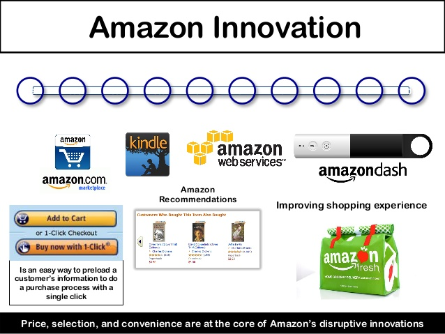 innovation process of amazon Amazon's major differentiating factor is that rather than allowing total creative freedom for employees, amazon sets innovation objectives this setting of objectives is really the first step in amazon's innovation process.