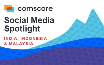 Comscore – Social Media Spotlight; India, Indonesia & Malaysia
