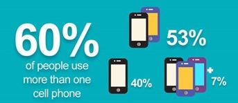 2 smartphones-in-pakistan