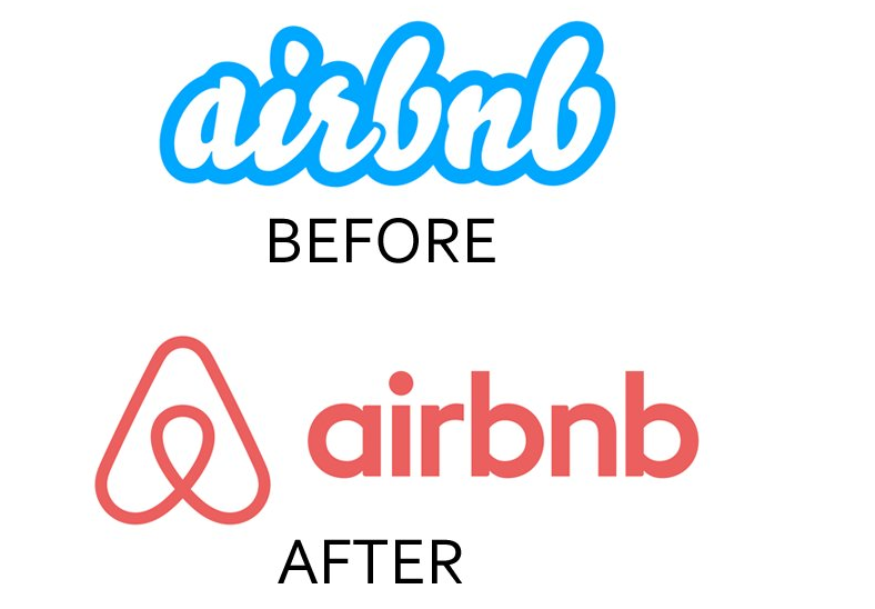 impact of logos on consumers