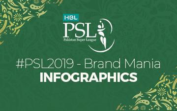 HBL PSL BRAND MANIA 2019