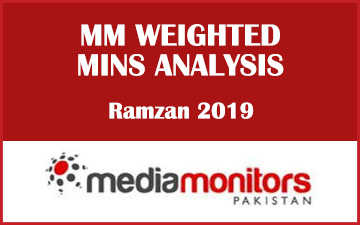Ramzan TV Analysis